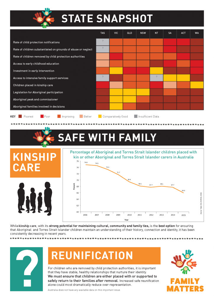 family-matters-report-snapshot_page_2